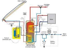 solar-heating-system-diagram